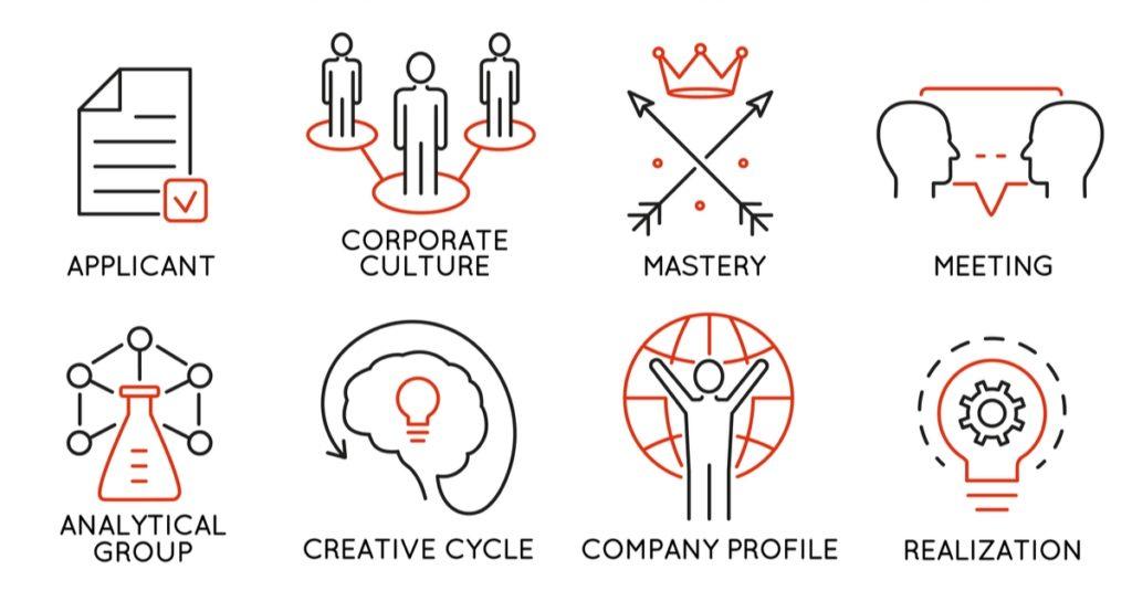 Corporate culture defined